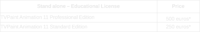 Stand alone prices for Educational license