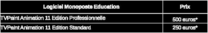 Prix des licences monopostes Education