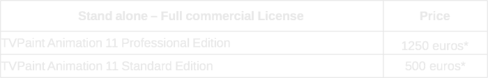 Stand alone prices for Full Commercial license